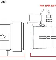 wrg 6653 raven meters wiring diagram 3  [ 1569 x 695 Pixel ]