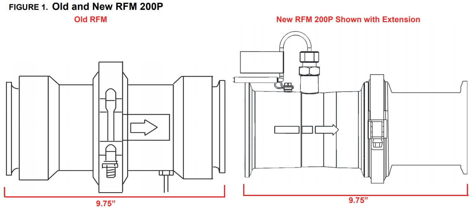 hight resolution of wrg 6653 raven meters wiring diagram 3