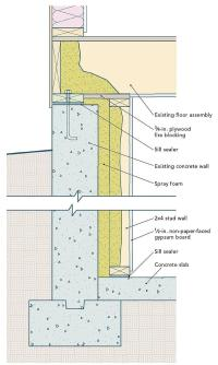 How to Insulate my Basement Walls