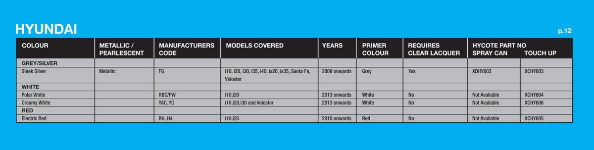Hyundai-Colour-Selector-Chart