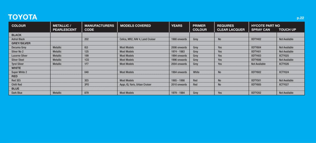 Toyota-Colour-Selector-Chart