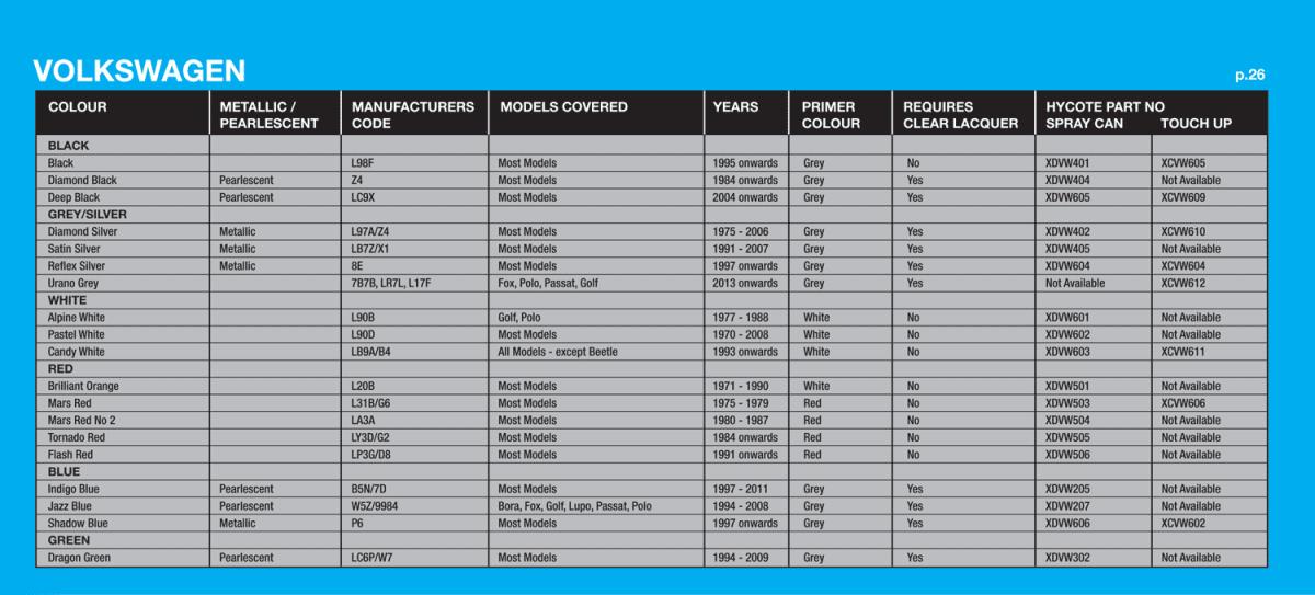 Volkswagen-Colour-Selector-Chart