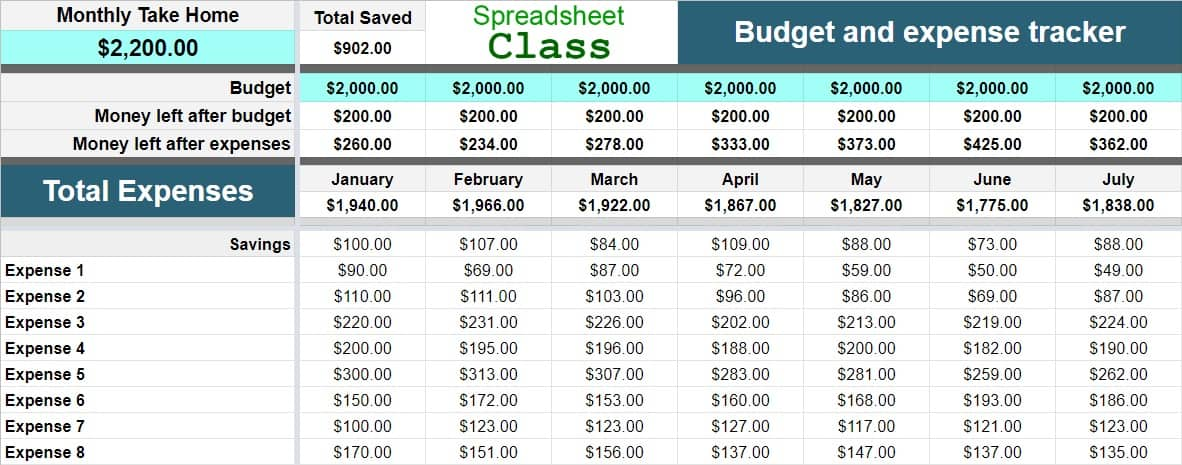 Keep track of purchases and other expenses by recording the payment method, type of transaction, amount of payment, and other details. 9 Google Sheets Budget And Expense Tracker Templates