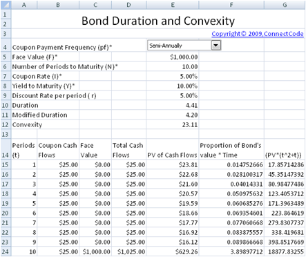 bond calculator excel - April.onthemarch.co