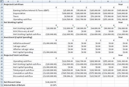 Free Capital Budgeting spreadsheet