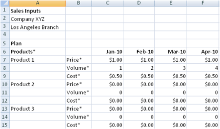 Free Departmental Budgeting spreadsheet