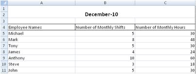 Free Employee Shift Scheduling Spreadsheet