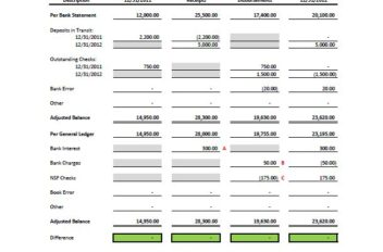 Personal Finance Free Excel Templates Spreadsheet Shoppe
