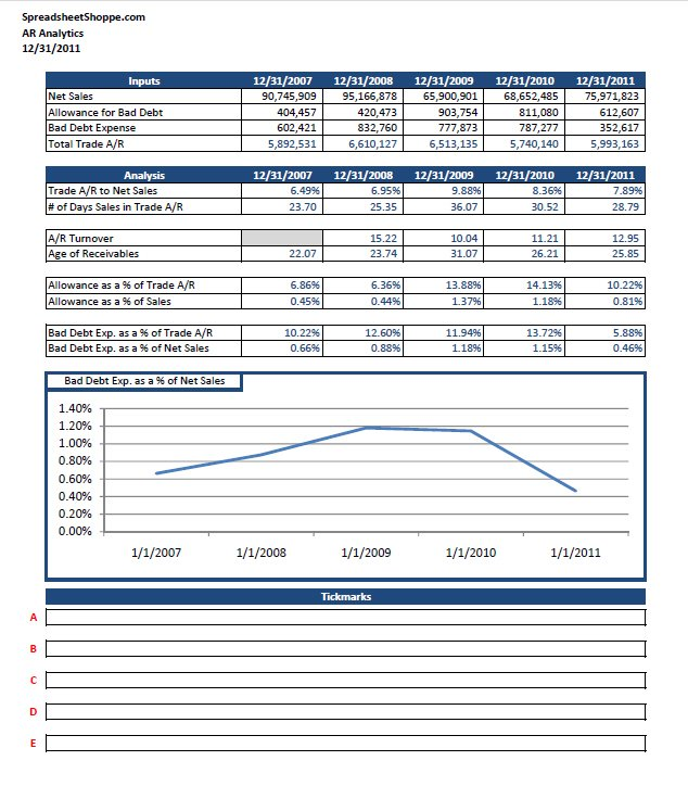 Accounts Receivable Analysis Template Download