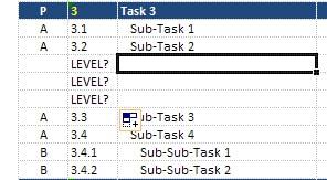 Gantt Chart Task List