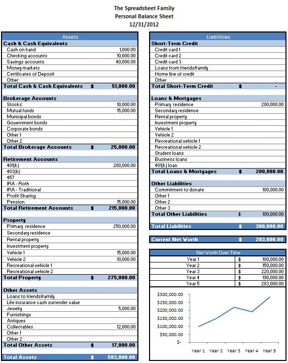 Free Excel Template To Calculate Your Net Worth - Personal financial records template