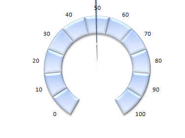 Free excel speedometer chart template contemporary excel speedometer chart pronofoot35fo Images