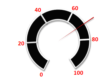 Free excel speedometer chart template clean and simple excel thermometer chart pronofoot35fo Images