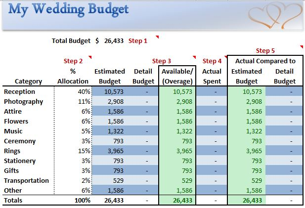 Save Money Wedding Budget Template Spreadsheetshoppe – Budget Summary Template