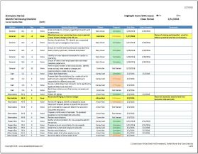 Month End Close Checklist