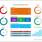 Business Development KPI Dashboard
