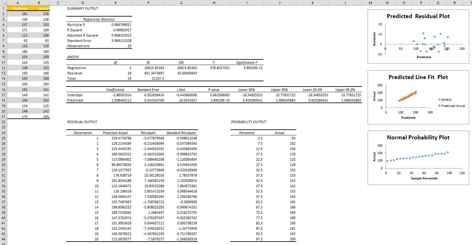 Use Excel for Regression Analysis to Make Better Predictions