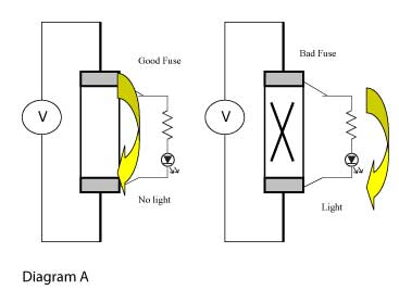 How does a dual LED blown fuse indicator work?
