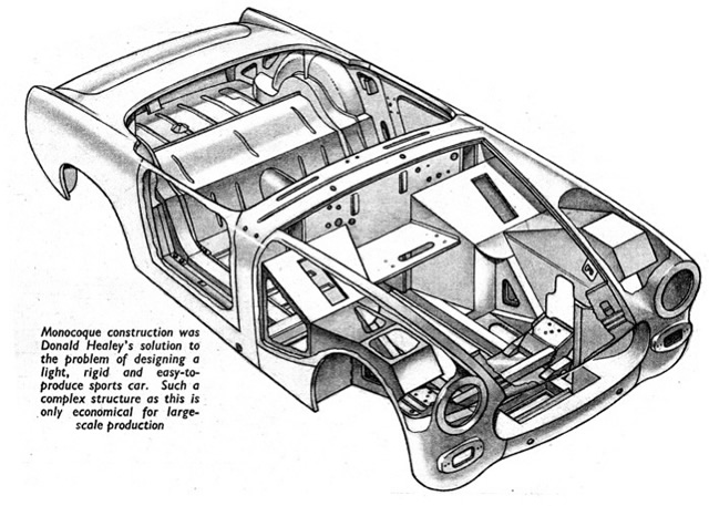 Interest in Cutaway Artwork of Midget (Page 2) : MG Midget