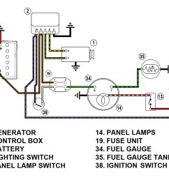 spridgetguru com tech index fuel gauge wiring diagram rh spridgetguru com 1959 austin healey sprite wiring diagram austin healey 3000 [ 1485 x 1167 Pixel ]