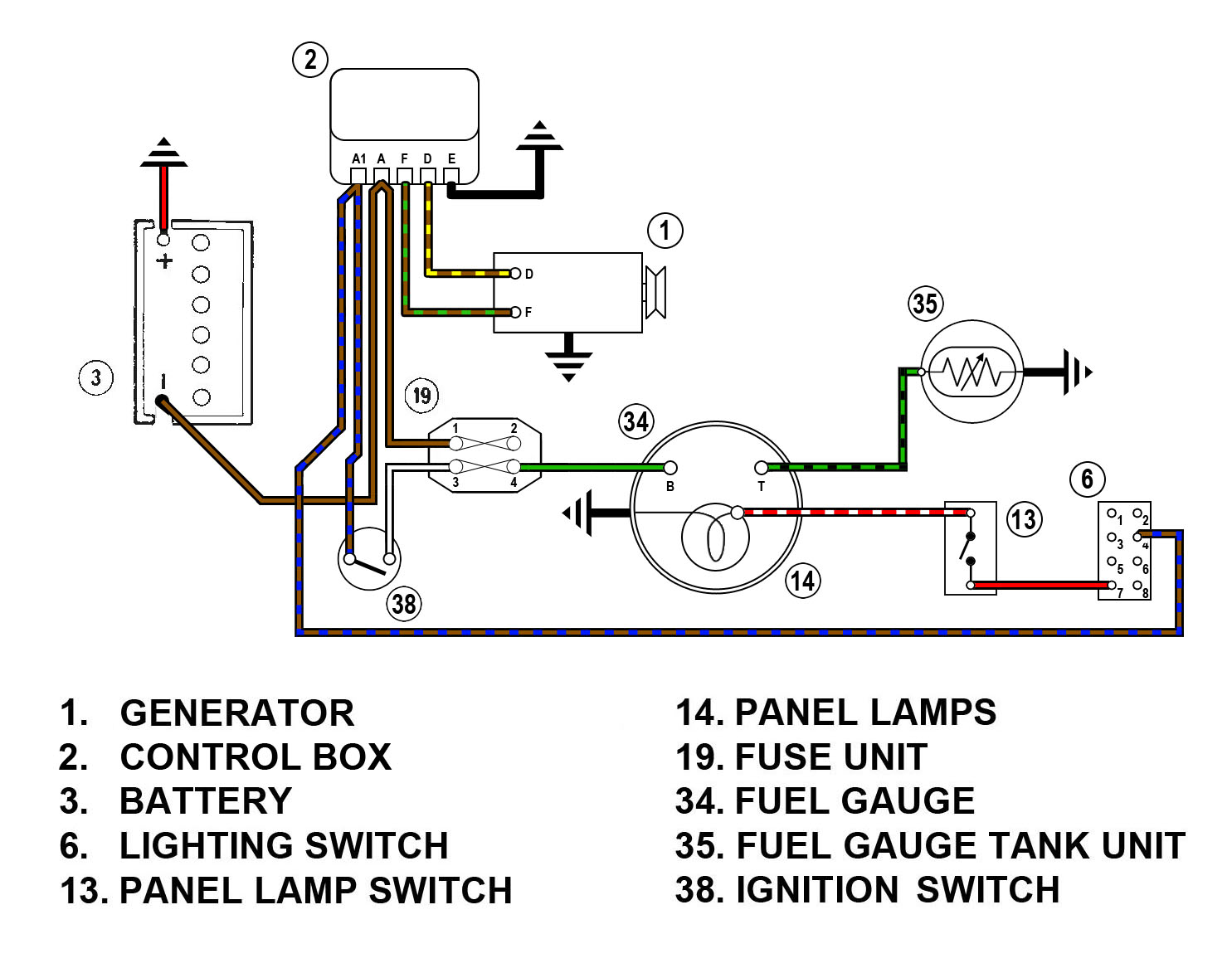 hight resolution of spridgetguru com tech index fuel gauge wiring diagram rh spridgetguru com 1959 austin healey sprite wiring diagram austin healey 3000