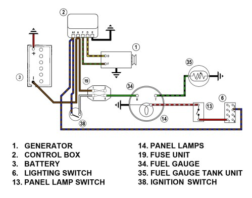 small resolution of spridgetguru com tech index fuel gauge wiring diagram rh spridgetguru com 1959 austin healey sprite wiring diagram austin healey 3000