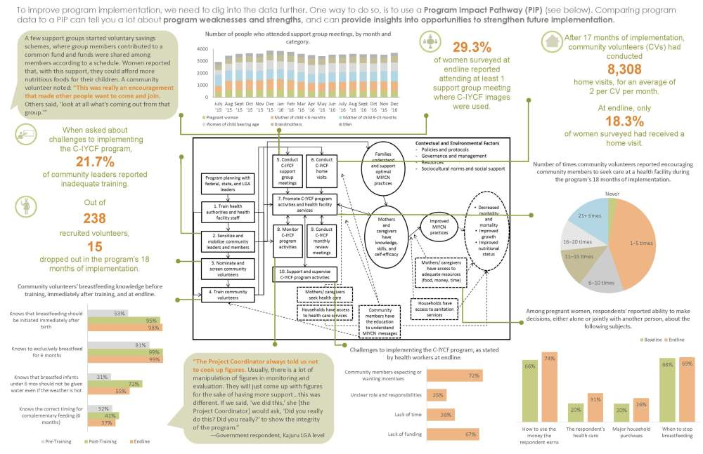 medium resolution of image of the infographic see pdf for full alternate text