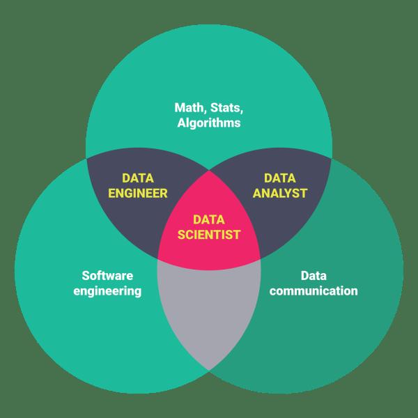 Github - Bulutyazilim Awesome-datascience Awesome Data