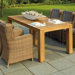 All Weather Garden Chairs Ergonomic Mesh Chair Singapore How To Look After Furniture In Any National Spring Knowing Care For Your Year Round Is Essential Keeping It Looking Its Best If You Have A Patio Decking Or Terrace Outside