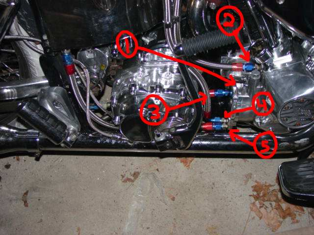 2006 harley davidson radio wiring diagram simple for motorcycles toyskids co evolution engine oil pump location get free image 2005 stereo