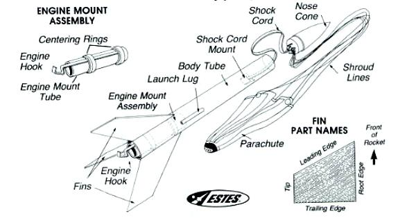 Model Rocket Diagram Related Keywords & Suggestions