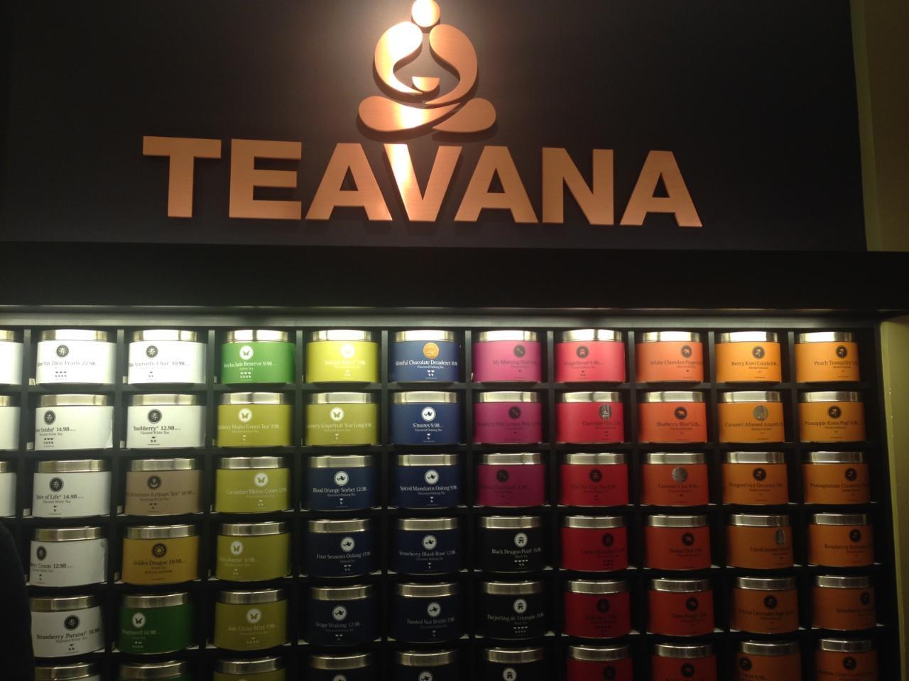 choosing the right tea