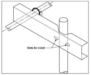 Figure 1 – Example of Horizontal Support Arm Attached to a Pipe Stand. Reprinted with permission from NFPA 13-2016, Automatic Sprinkler Systems Handbook, Copyright © 2015, National Fire Protection Association, Quincy, MA. This reprinted material is not the complete and official position of the NFPA on the referenced subject, which is represented only by the standard in its entirety.