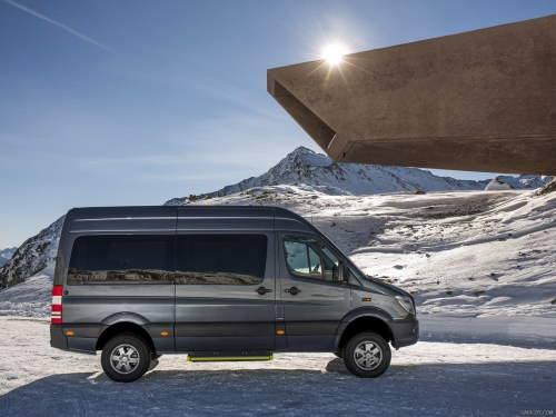 small resolution of sprinter owner s manuals for 2015 mercedes sprinter