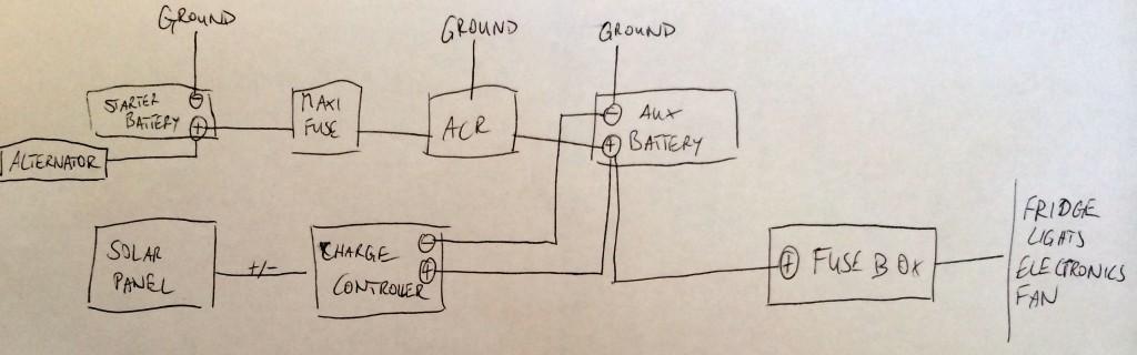 mercedes benz sprinter wiring diagram wiring diagram Ml320 Wiring Diagram mercedes sprinter wiring diagram furthermore home ml320 wiring diagram