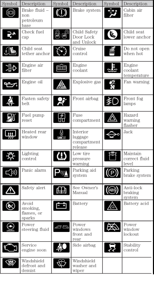 Kubota Tractor Warning Light Symbols