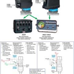 Raven Flow Meter Wiring Diagram Virago 1100 440 Boxes