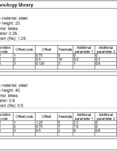Edm also sprutcam user guide rh