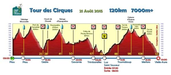 profil-tour-2015-1.6