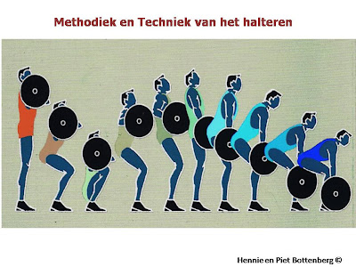 Gewichtheffen techniek 1 plaatje 1
