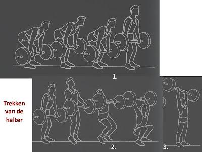 Gewichtheffen techniek 1 plaatje 2