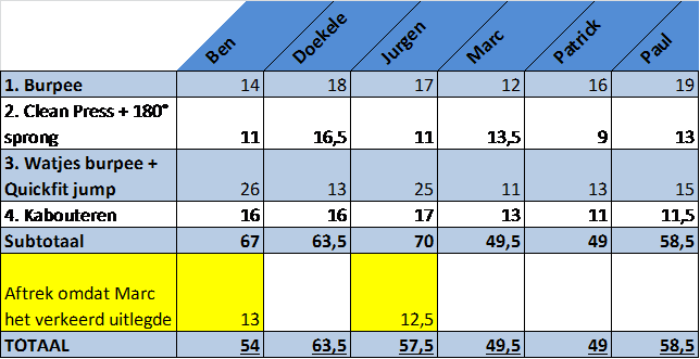 quality-maximum-test-november-2016-2