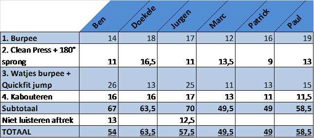quality-maximum-test-november-2016