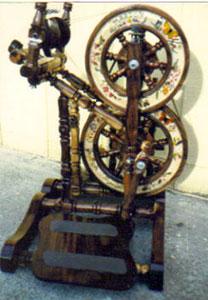 1980s model