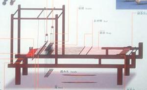 Khmer loom diagram, courtesy of Fukuoka Art Museum.