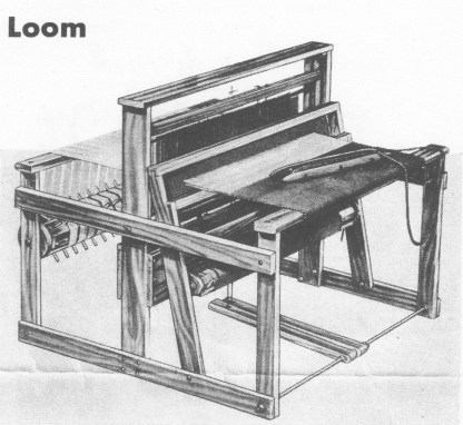 Simplified Sears Hearthside 2-shaft rug loom, drawing from advertising booklet.