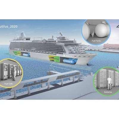 Fuel cells reduce ship emissions