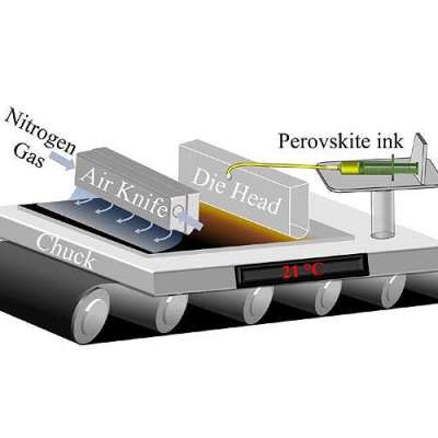 The perfect recipe for efficient perovskite solar cells