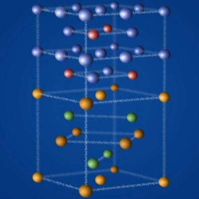 Unusual magnetic transition in perovskite oxide can help boost spintronics