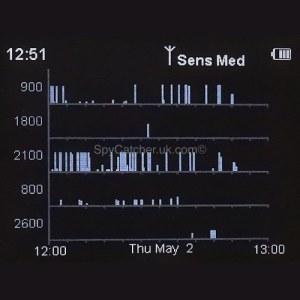 GSM Detector - 2G/3G/4G/WiFi/Bluetooth-5925